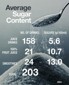 sugar_in_drinks